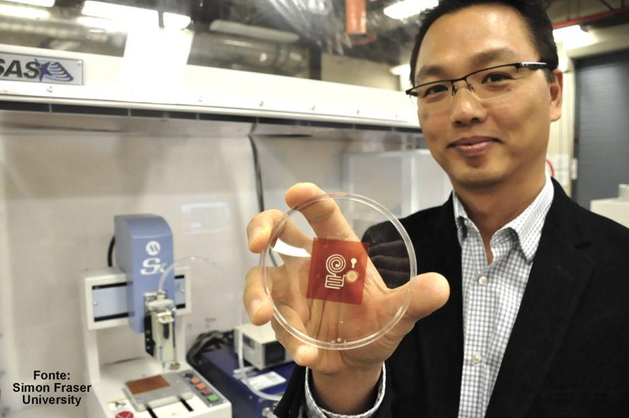Woo Soo Kim sensori IoT wireless